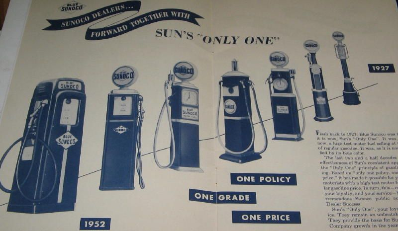 Sunoco gas pumps over time.jpg